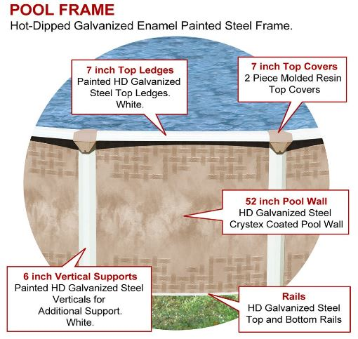 Splash Pools Frame