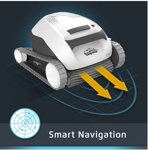 Smart navigation